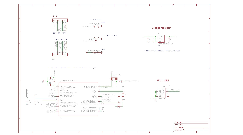 Tau schematic