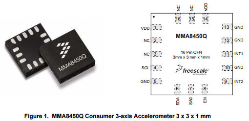 Embedded orientation detection using the MMA8450Q