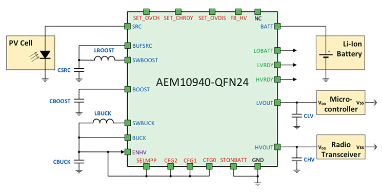 AEM10940, A High Efficient Power Management IC From e-peas