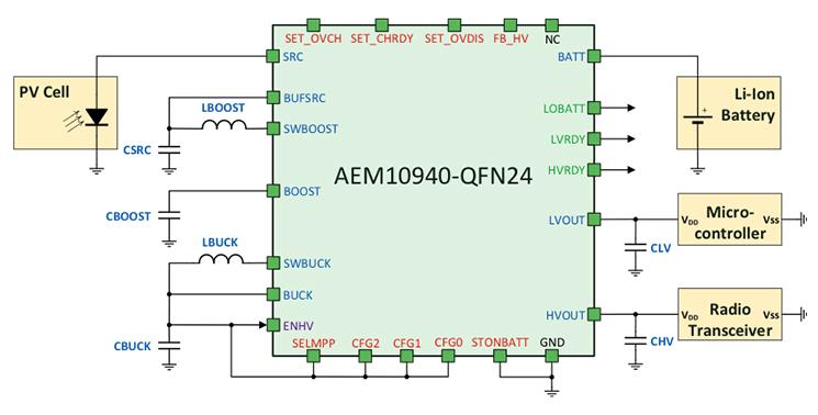 AEM10940, A High Efficient Power Management IC From e-peas