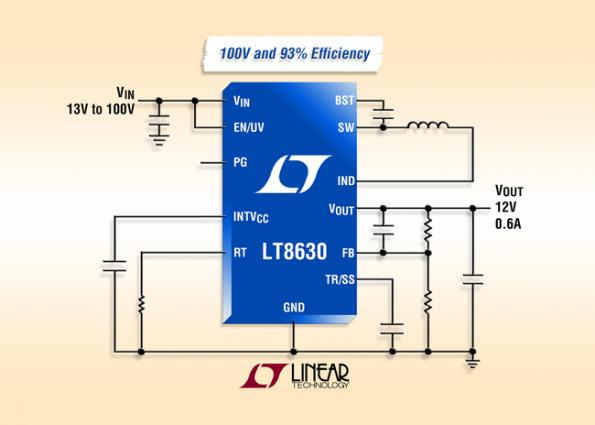 LT8630 – 100V, 600 mA synchronous buck DC/DC betters 93% efficiency