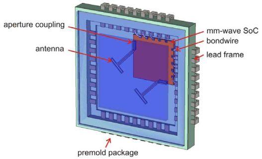 122 GHz On-chip Radar