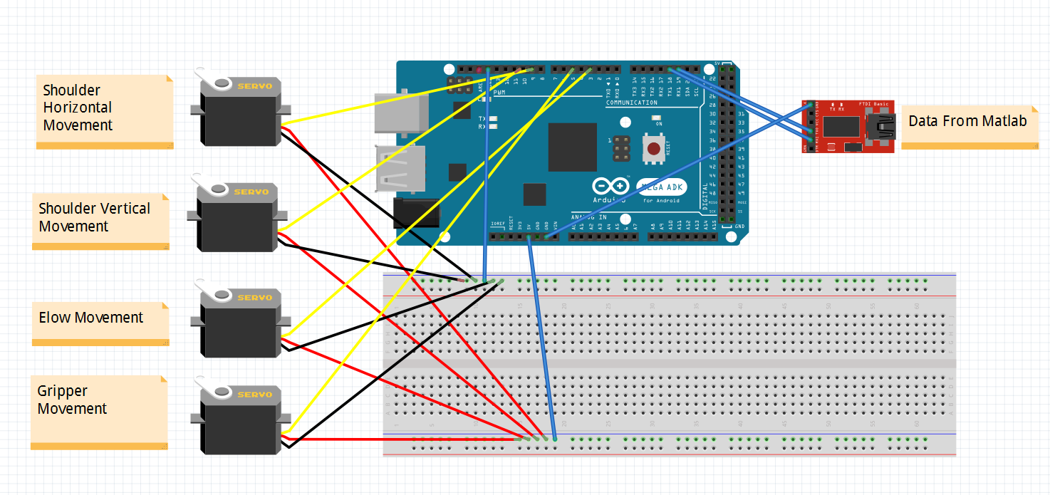 TTL - Arduino & Arduino - Servo Connection Schematic
