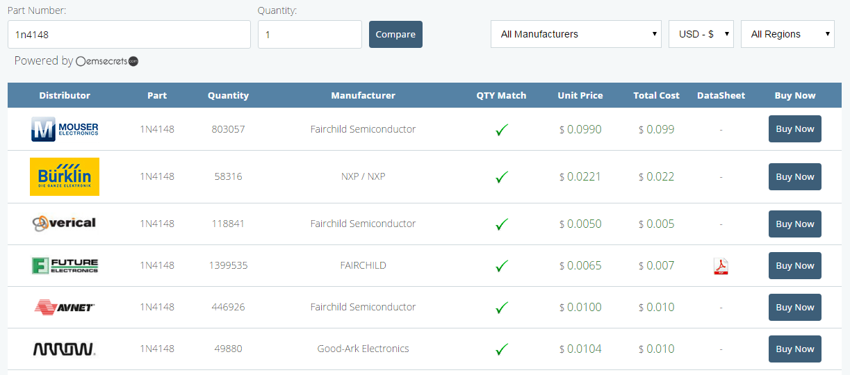 "Introducing ""Buy Parts"" Electronics-Lab New Feature"