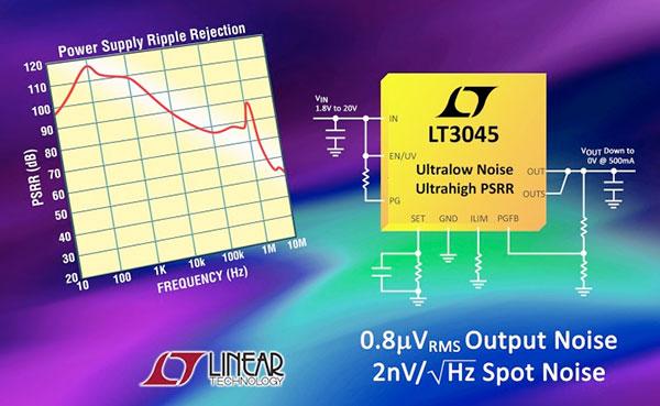 LDO regulator boasts high PSRR