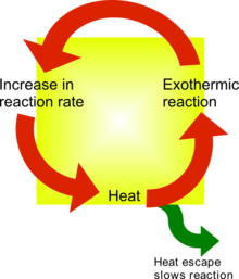 Nanotechnoloy – Nano coating prevents exploding Li-ion batteries