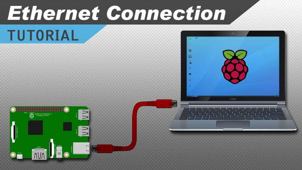 How to Connect to a Raspberry Pi with an Ethernet Cable