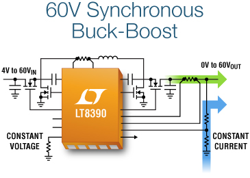 LT8390 – 60V Synchronous 4-Switch Buck-Boost Controller with Spread Spectrum