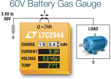 LTC2944 – 60V Battery Gas Gauge with Temperature, Voltage and Current Measurement