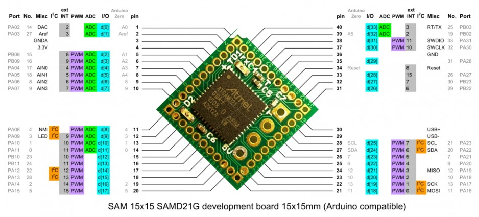 SAMD21G-Based Arduino Compatible Development Board