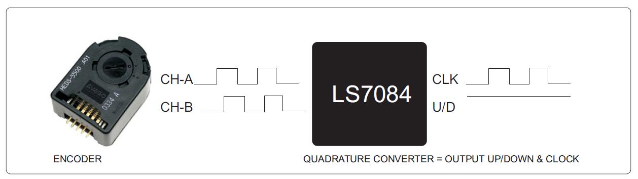 Quadrature-Clock-Converter-DIAGRAM