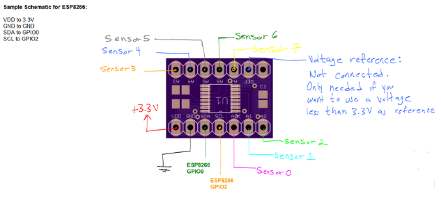 Expand Your ESP8266 Analog Inputs With $10 - Electronics-Lab