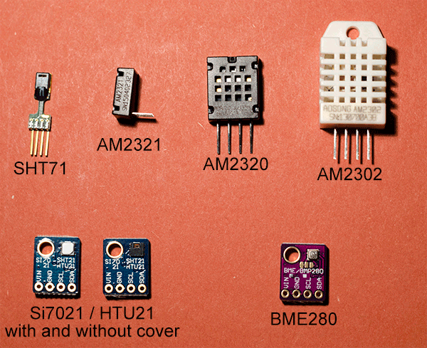 Wide range of Hygrometers Compared