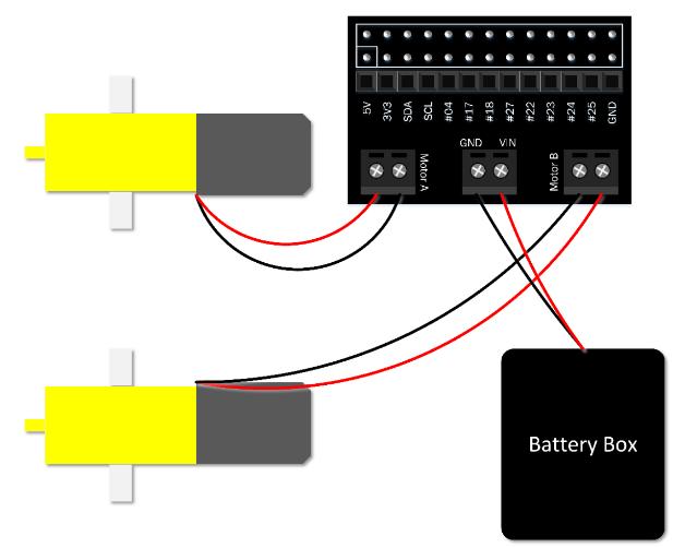 Control a stepper motor using Raspberry Pi