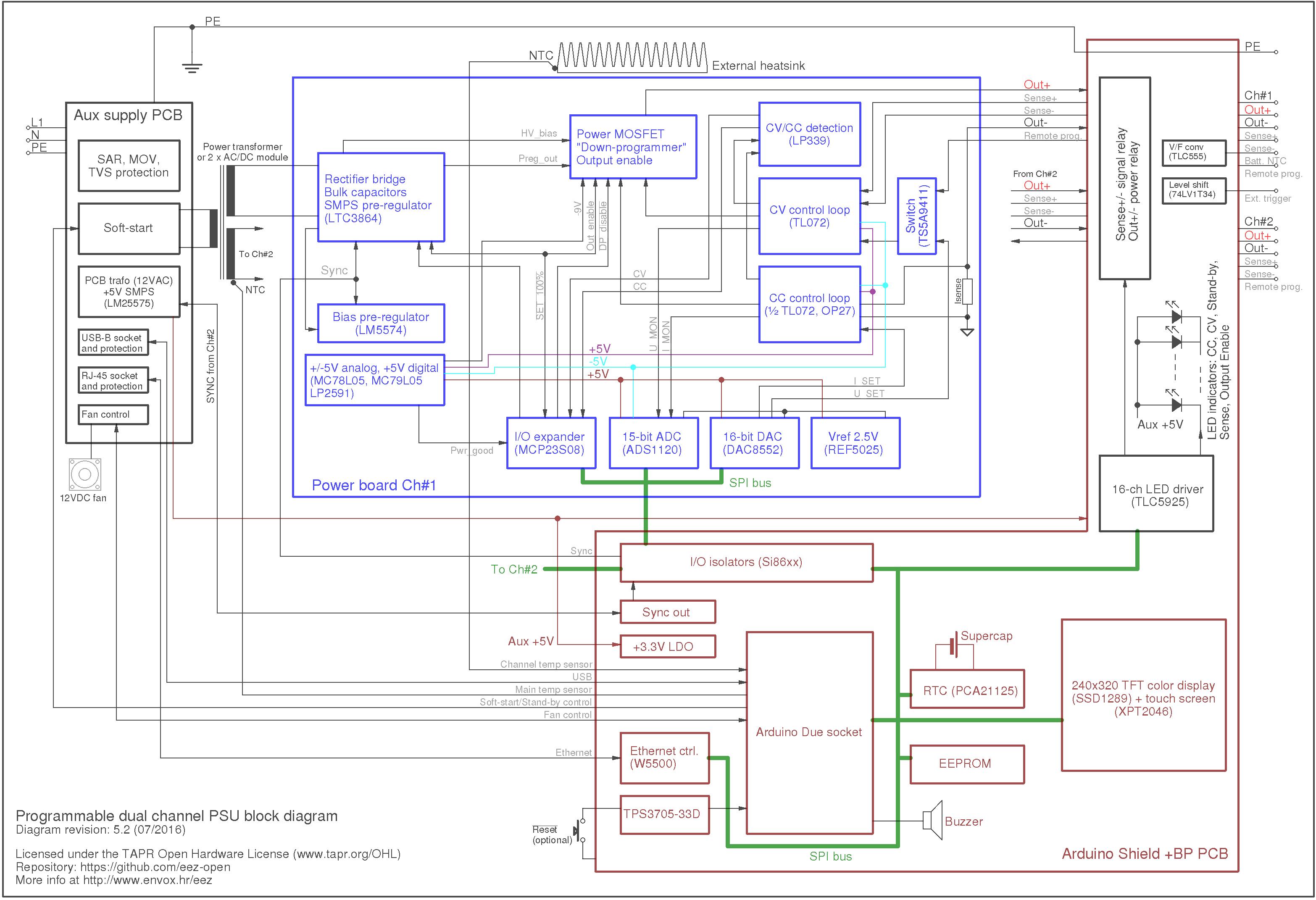 H24005 PSU Block Diagram - Electronics-Lab