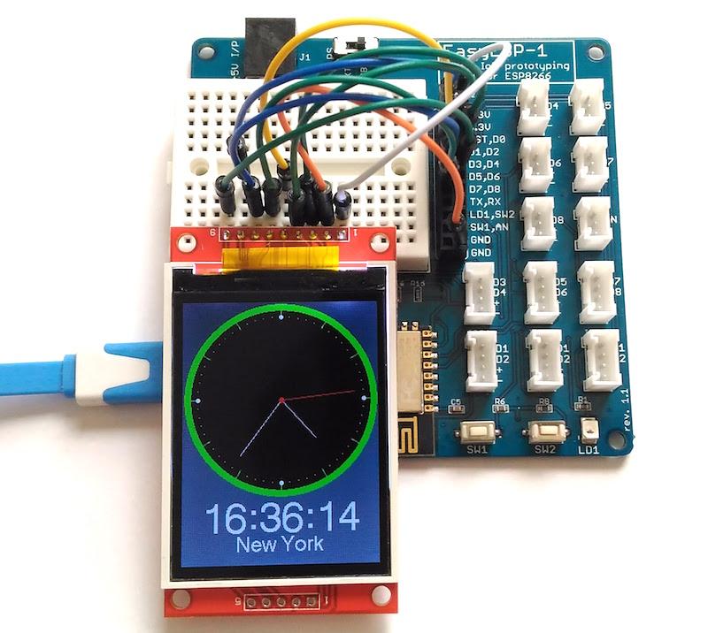NTP synchronized clock