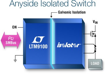 LTM9100 – Anyside™ High Voltage Isolated Switch Controller with I²C