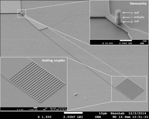 Super Efficient Nano-LED