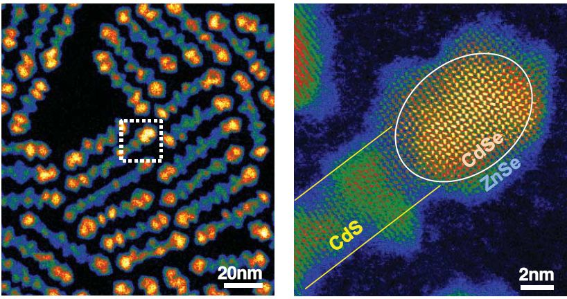The New Light-responsive Nano LEDs