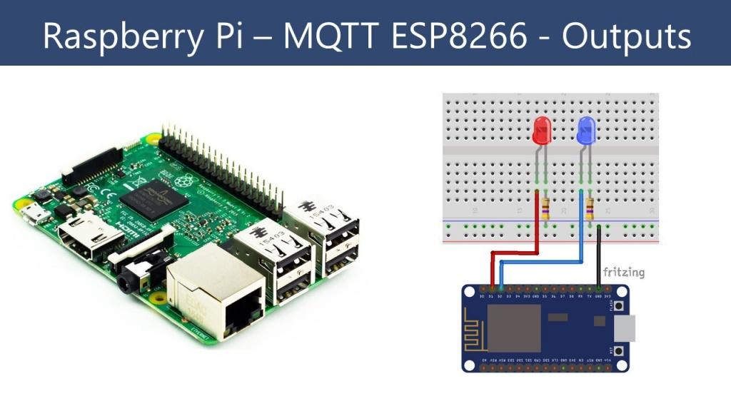 Raspberry Pi Publishing MQTT Messages to ESP8266
