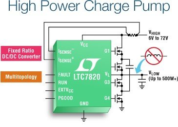 LTC7820 – Fixed Ratio High Power Inductorless (Charge Pump) DC/DC Controller