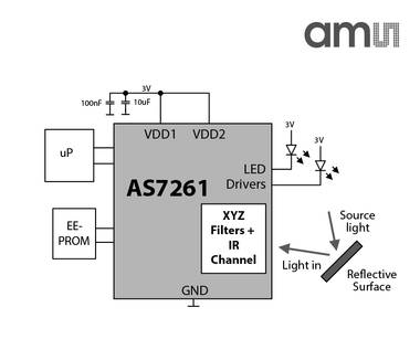 AS7261 Color sensor from Ams