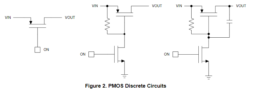 Integrated Load Switches versus Discrete MOSFETs