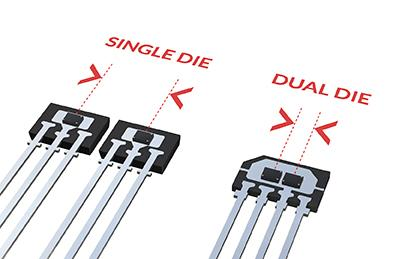 Dual die, Hall effect, latch and switch sensor is accurate & redundant