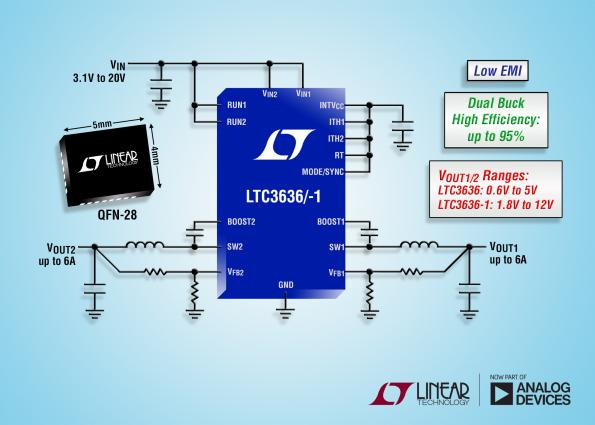 20V, 4 MHz, synchronous 2x 6A step-down regulator in 20 sq mm