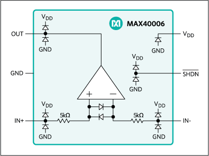 Micropower, Rail-to-Rail, 300kHz Op Amp with Shutdown in tiny package