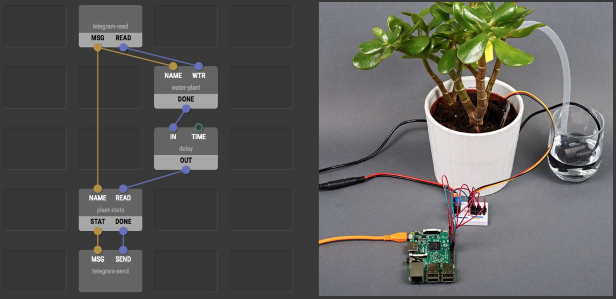 XOD, Visual Coding For Microcontrollers