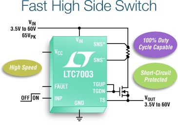 LTC7003 – Fast 60V Protected High Side NMOS Static Switch Driver