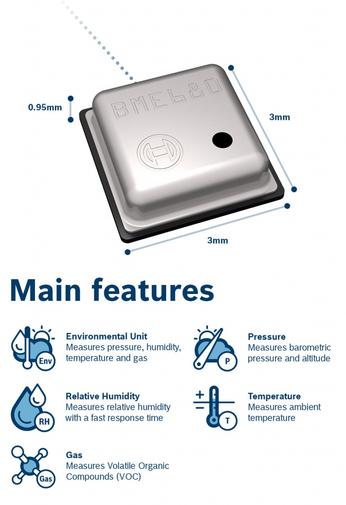 BME680 measures pressure, humidity, temperature and indoor air quality
