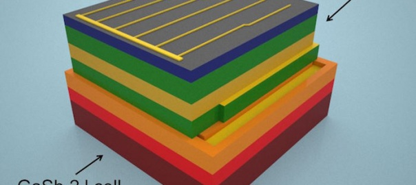 Next Generation Solar Cell To Absorb Nearly All Solar Spectrum