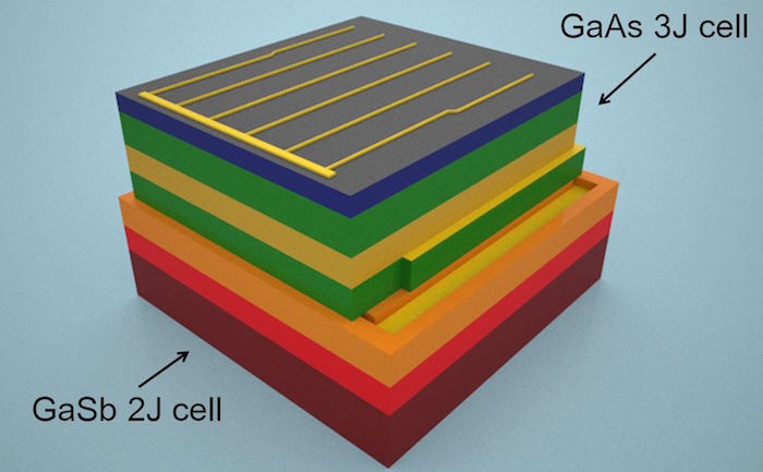 Next Generation Solar Cell That Can Capture Nearly All Energy of Solar Spectrum