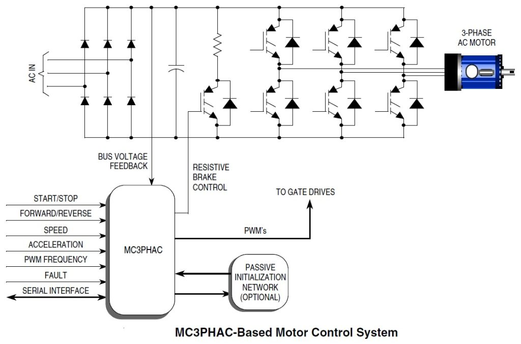 3 Phase AC Motor Controller - Electronics-Lab.comElectronics-Lab