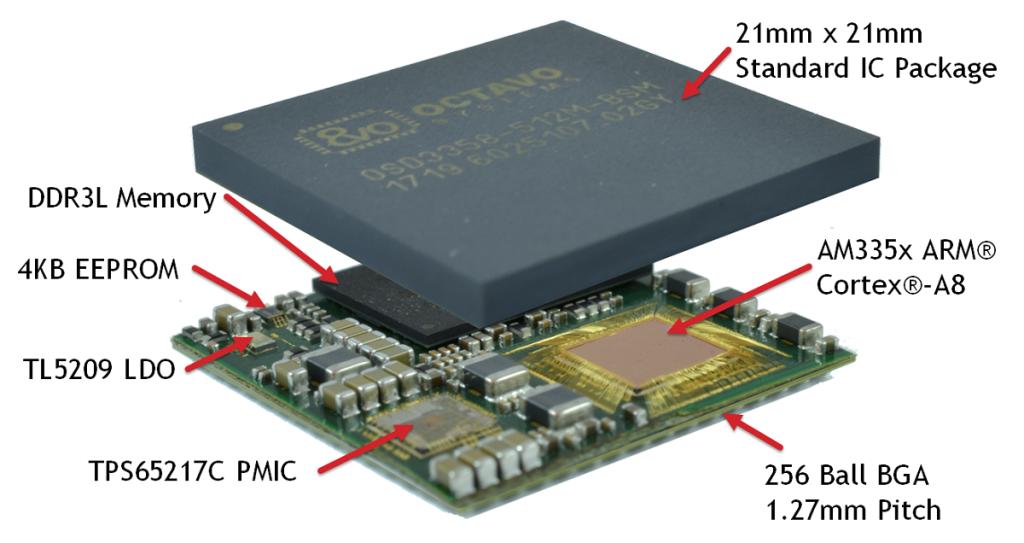 OSD335x-SM & OSD3358-SM-RED Dev Board