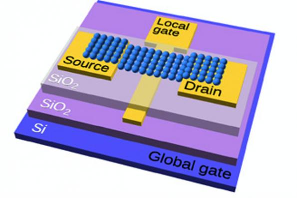 Coulomb Transistor — A New Concept Where Metal ...