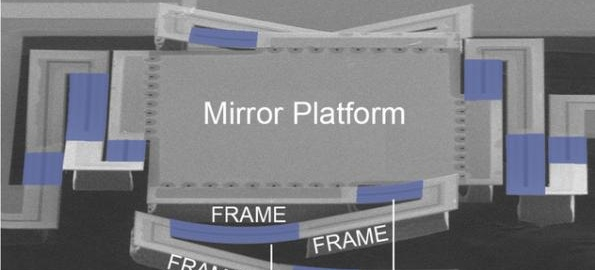 VO2 Based Mott - MEMS Mirror Actuator