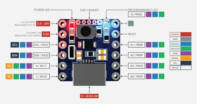 Nerdonic Atom X1 is the World's Smallest 32-bit Arduino