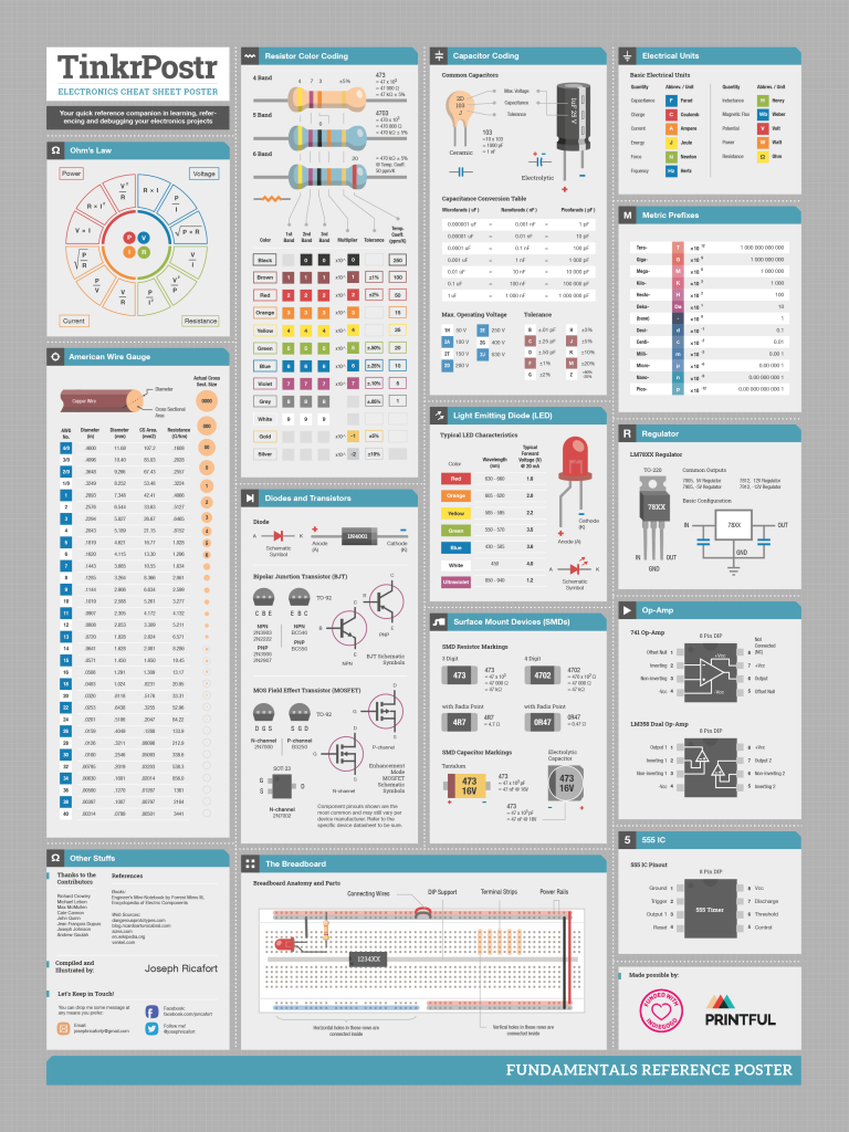 Electronics Cheat Sheet Poster