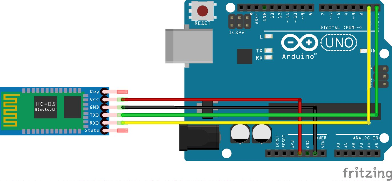 Get Sensor Data From Arduino To Smartphone Via Bluetooth Circuit Diagram Of Device Connect Hc 05 With