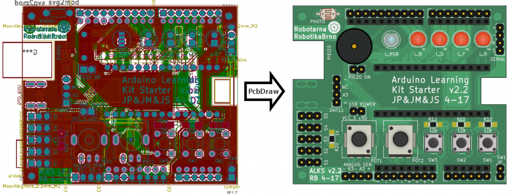 PcbDraw – KiCAD board into a nice looking 2D drawing