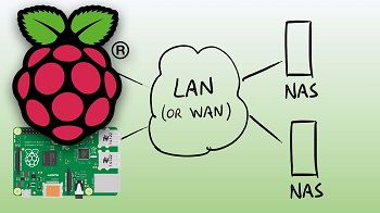 Raspberry Pi NAS Tutorial