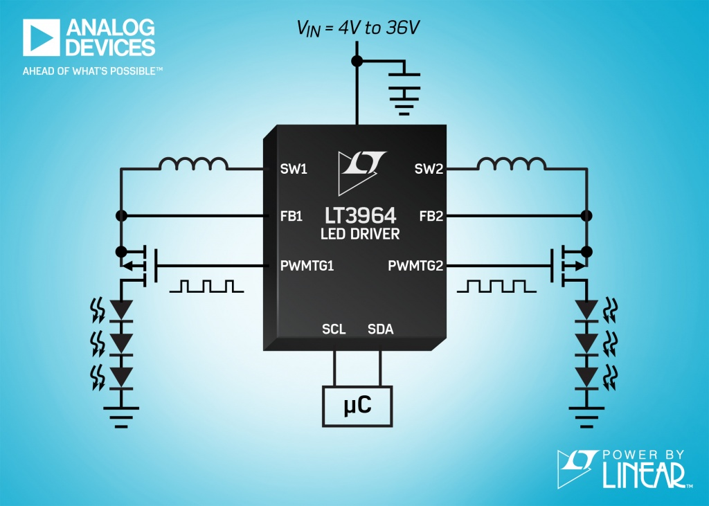 LED driver simplifies dimming control