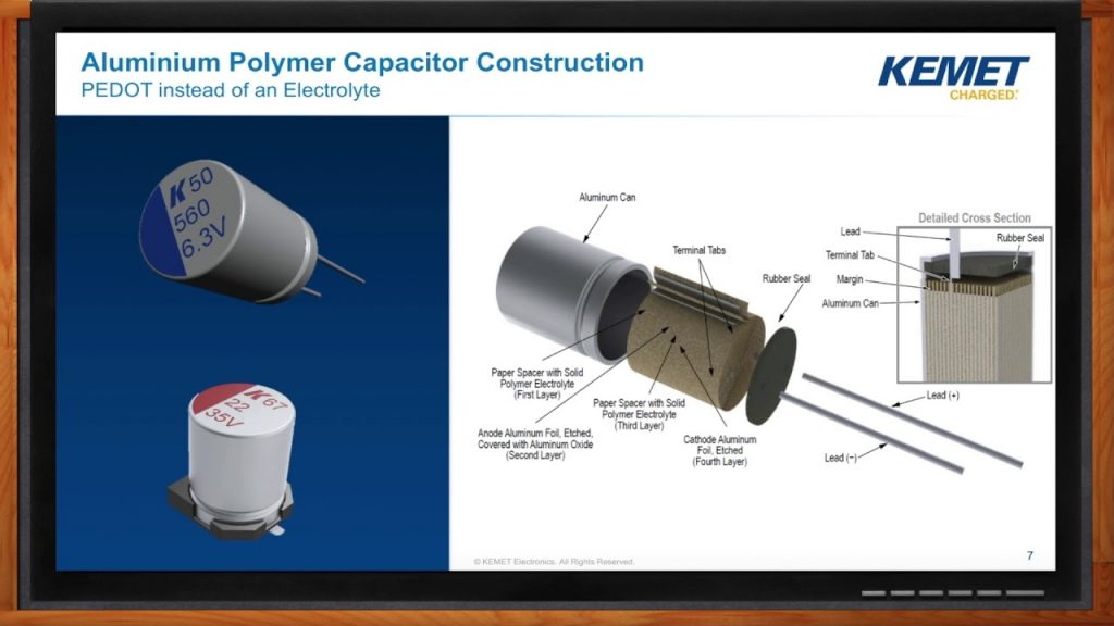 What are Aluminum Polymer Capacitors?