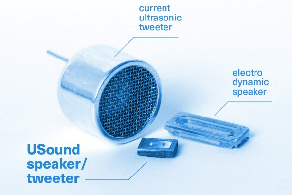 MEMS loudspeaker with extremely small dimensions along with low power consumption and good sound quality.
