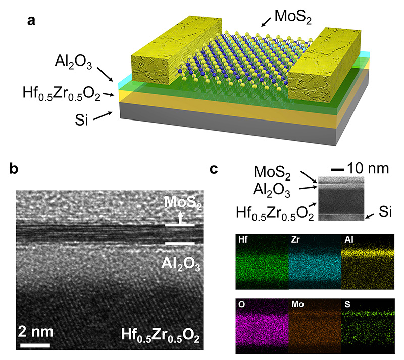 Researchers Demonstrate New More Efficient FET By Implementing Negative Capacitance