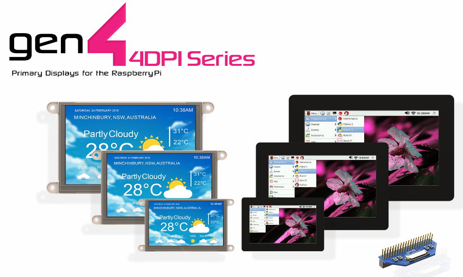 gen4-4DPi Series – Primary Displays for the Raspberry Pi