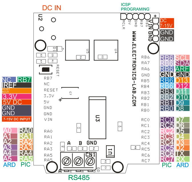 ARDUINO VS PIC CONNECTIONS